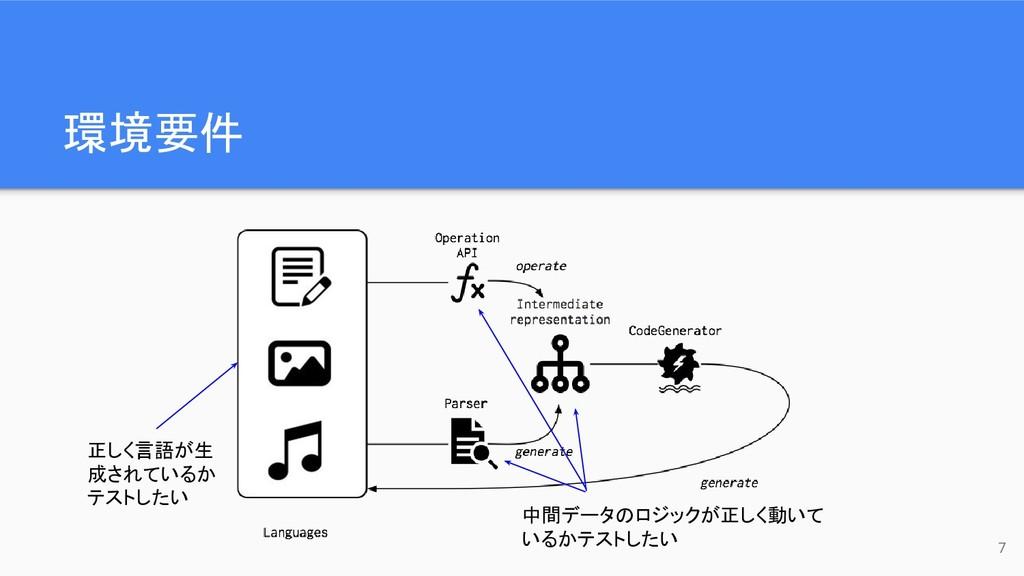 環境要件 7 中間データのロジックが正しく動いて いるかテストしたい 正しく言語が生 成されて...