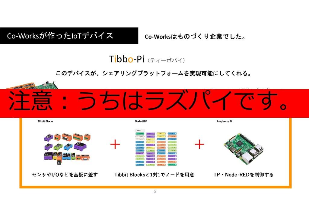 + Co-Worksが作ったIoTデバイス Tibbo-Pi(ティーボパイ) Node-RED...