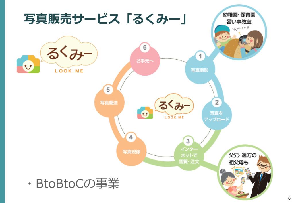 6 写真販売サービス「るくみー」 ・BtoBtoCの事業