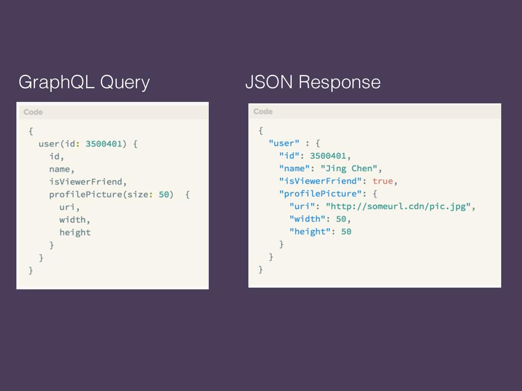 GraphQL Query JSON Response