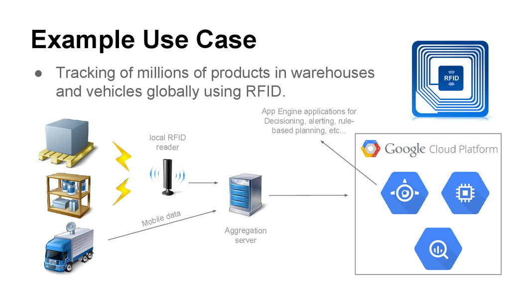 Example Use Case ● Tracking of millions of prod...