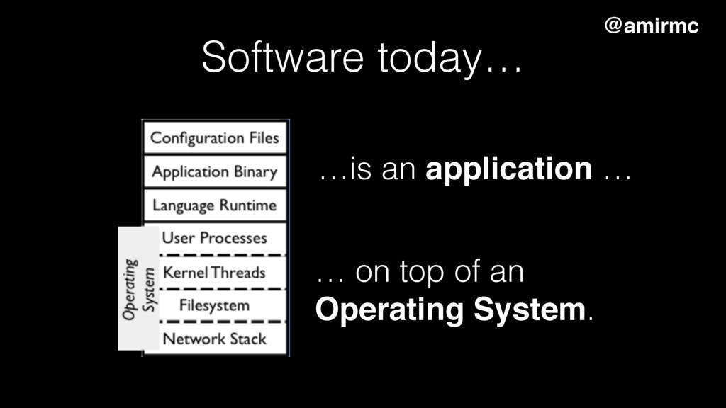 …is an application … … on top of an Operating S...