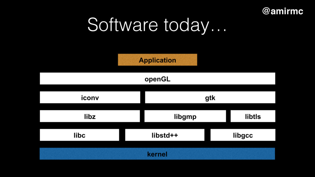 Software today… @amirmc