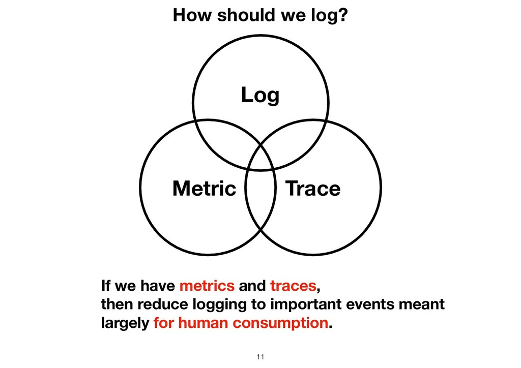 !11 Log Trace Metric How should we log? If we h...