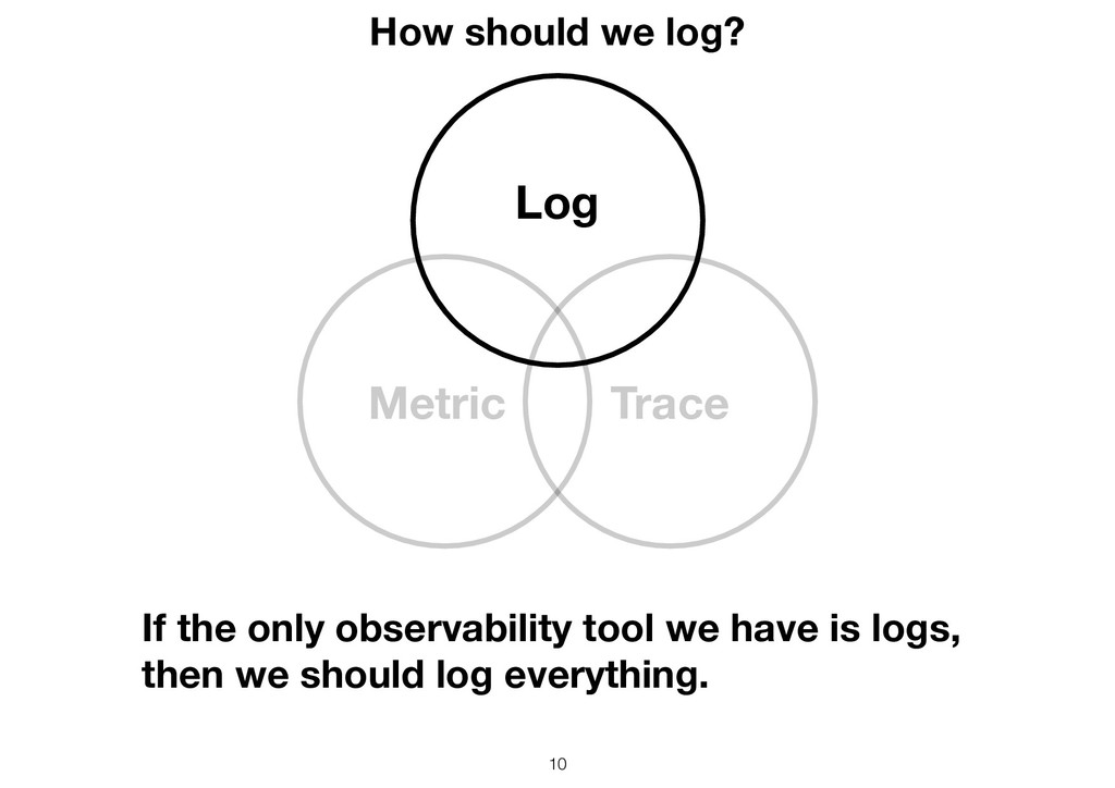 !10 Log Trace Metric How should we log? If the ...