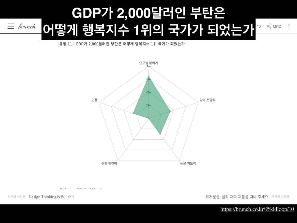 https://brunch.co.kr/@kklloop/10 GDPо 2,000׳۞ੋ ...