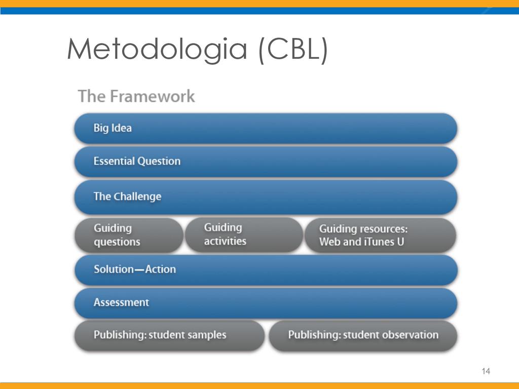Metodologia (CBL) 14