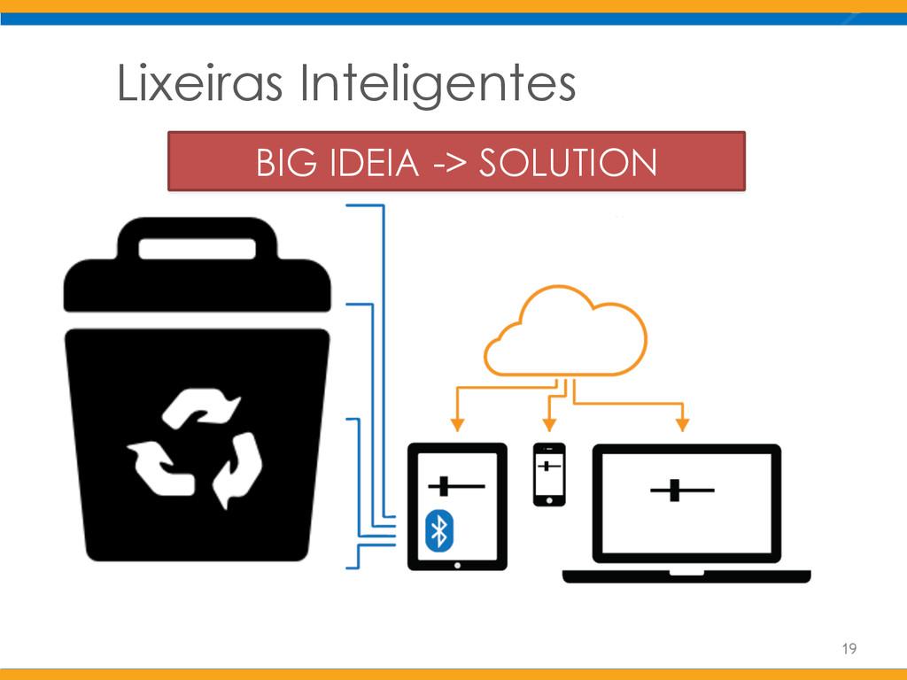 Lixeiras Inteligentes 19 BIG IDEIA -> SOLUTION