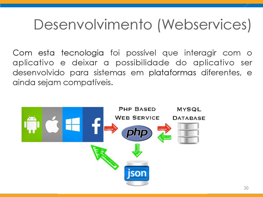 Desenvolvimento (Webservices) 30 Com esta tecno...
