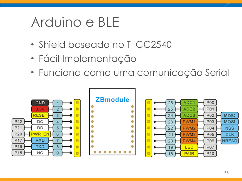 Arduino e BLE • Shield baseado no TI CC2540 • F...