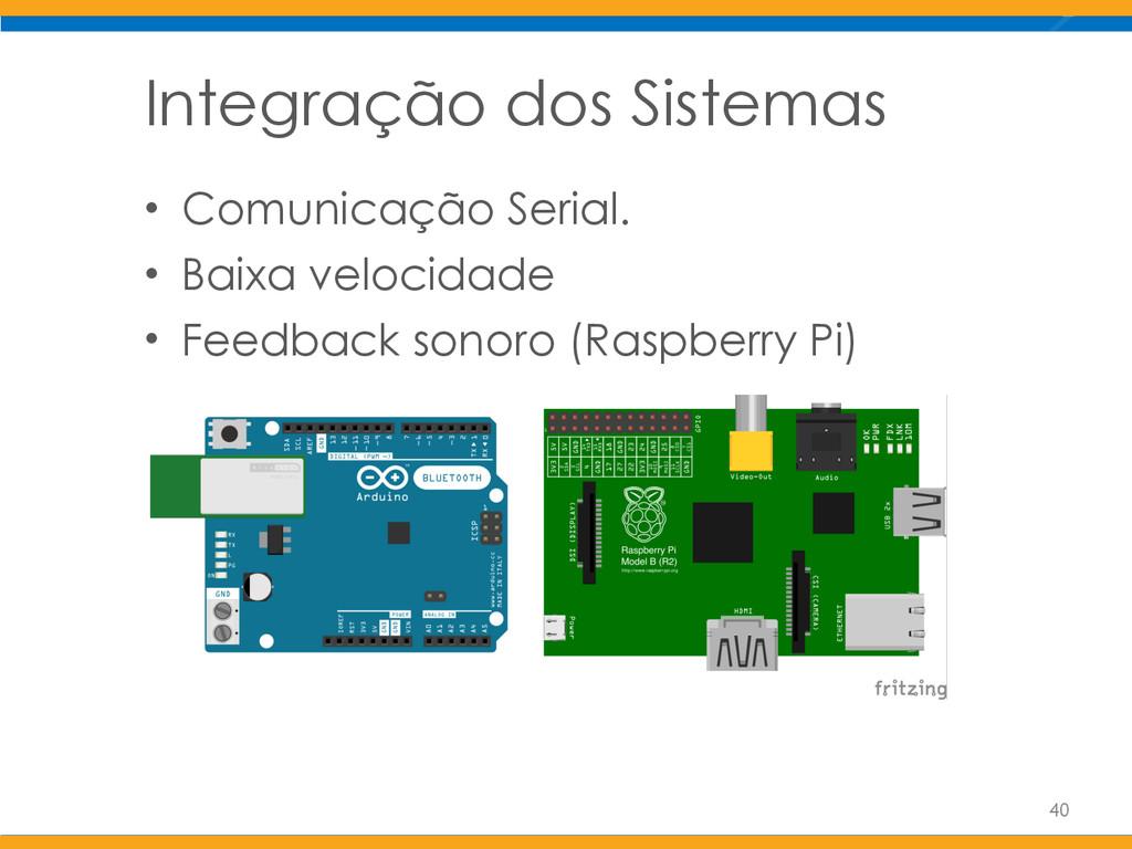 Integração dos Sistemas • Comunicação Serial. •...