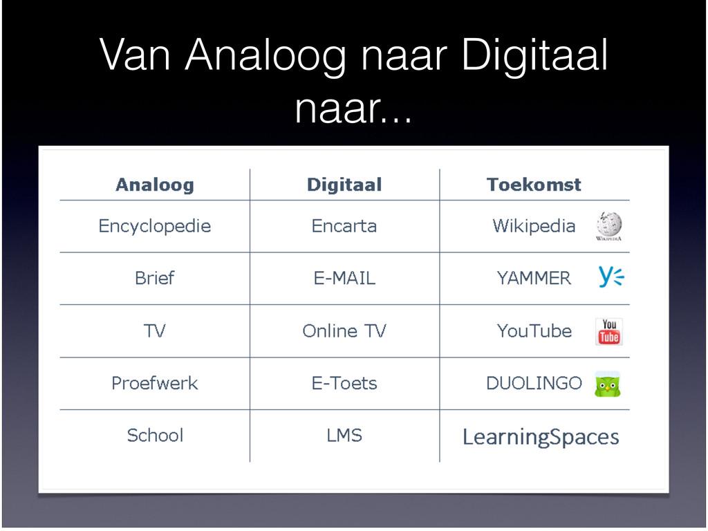 Van Analoog naar Digitaal naar...