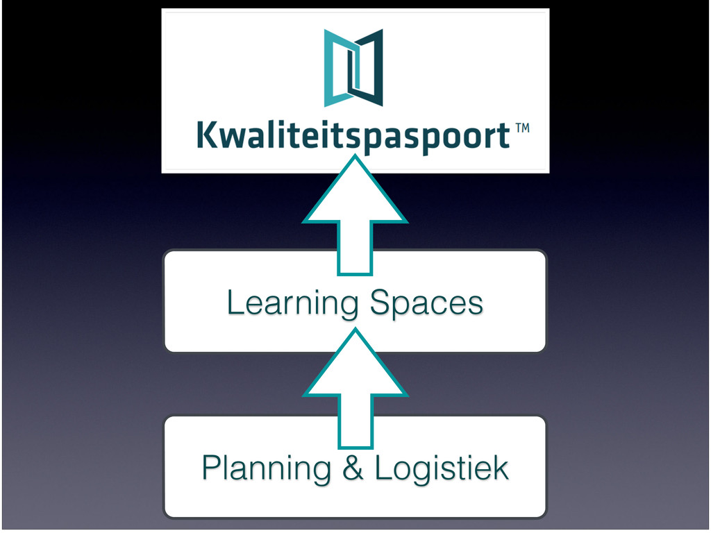 Learning Spaces Planning & Logistiek