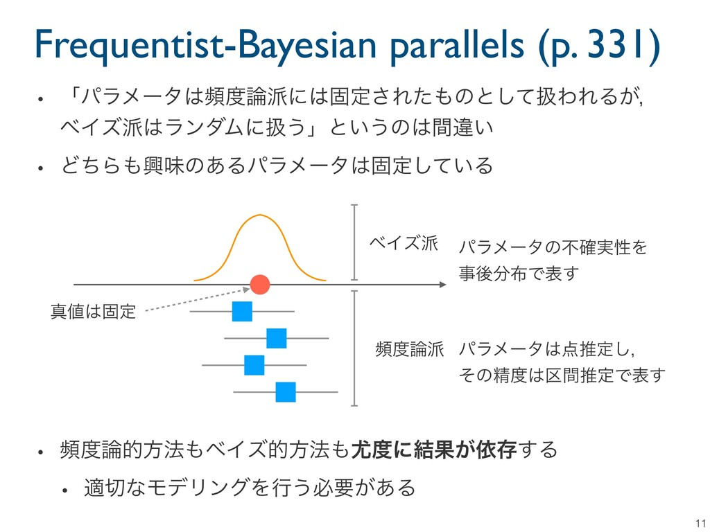 Frequentist-Bayesian parallels (p. 331) 11 w ʮύ...