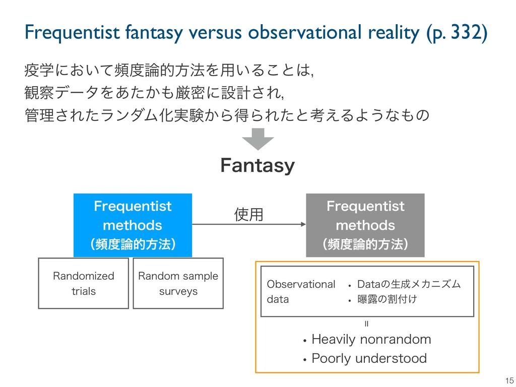 Frequentist fantasy versus observational realit...