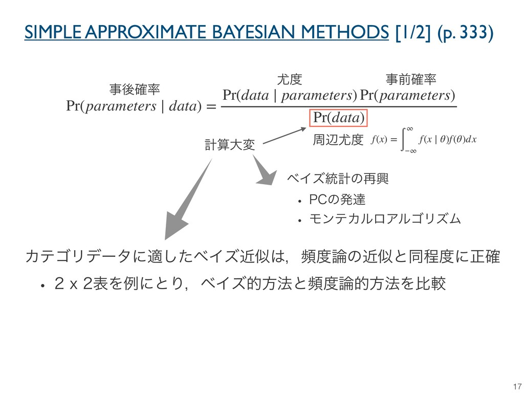 SIMPLE APPROXIMATE BAYESIAN METHODS [1/2] (p. 3...