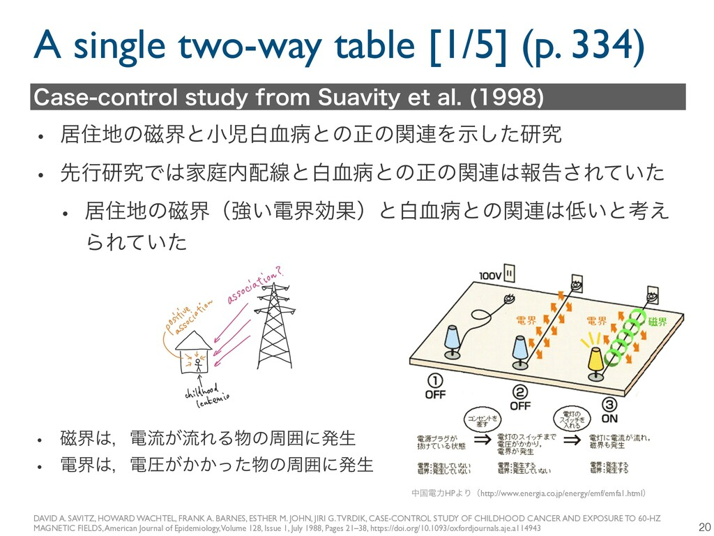 A single two-way table [1/5] (p. 334) 20 $BTFD...