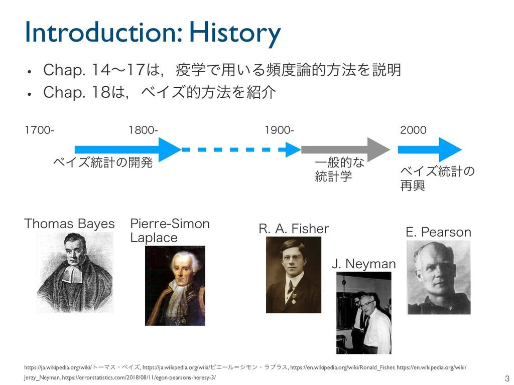 Introduction: History 3 w $IBQʙɼӸֶͰ༻͍Δස...