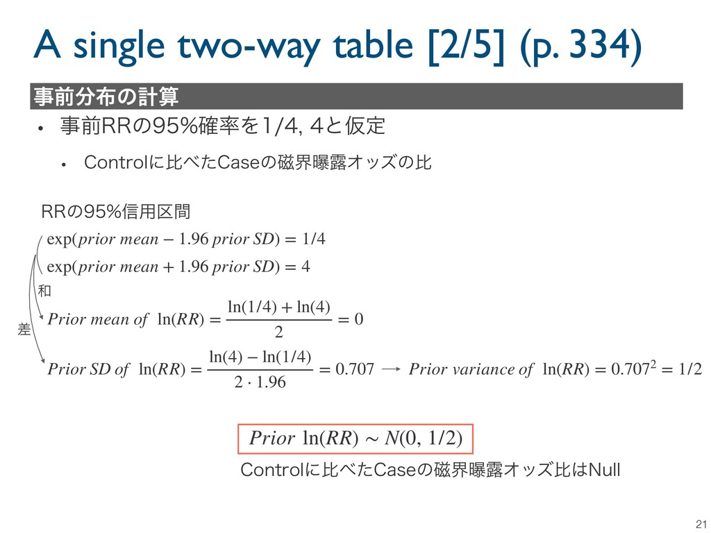 A single two-way table [2/5] (p. 334) 21 w લ33...