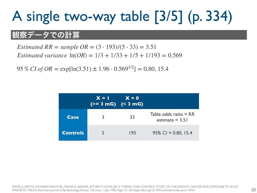 A single two-way table [3/5] (p. 334) 22 DAVID ...