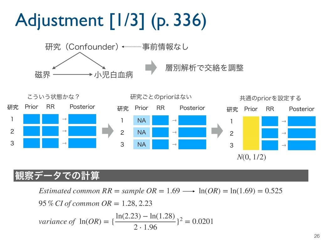 Adjustment [1/3] (p. 336) 26 ࣓ք খന݂ප ݚڀʢ$POGPV...