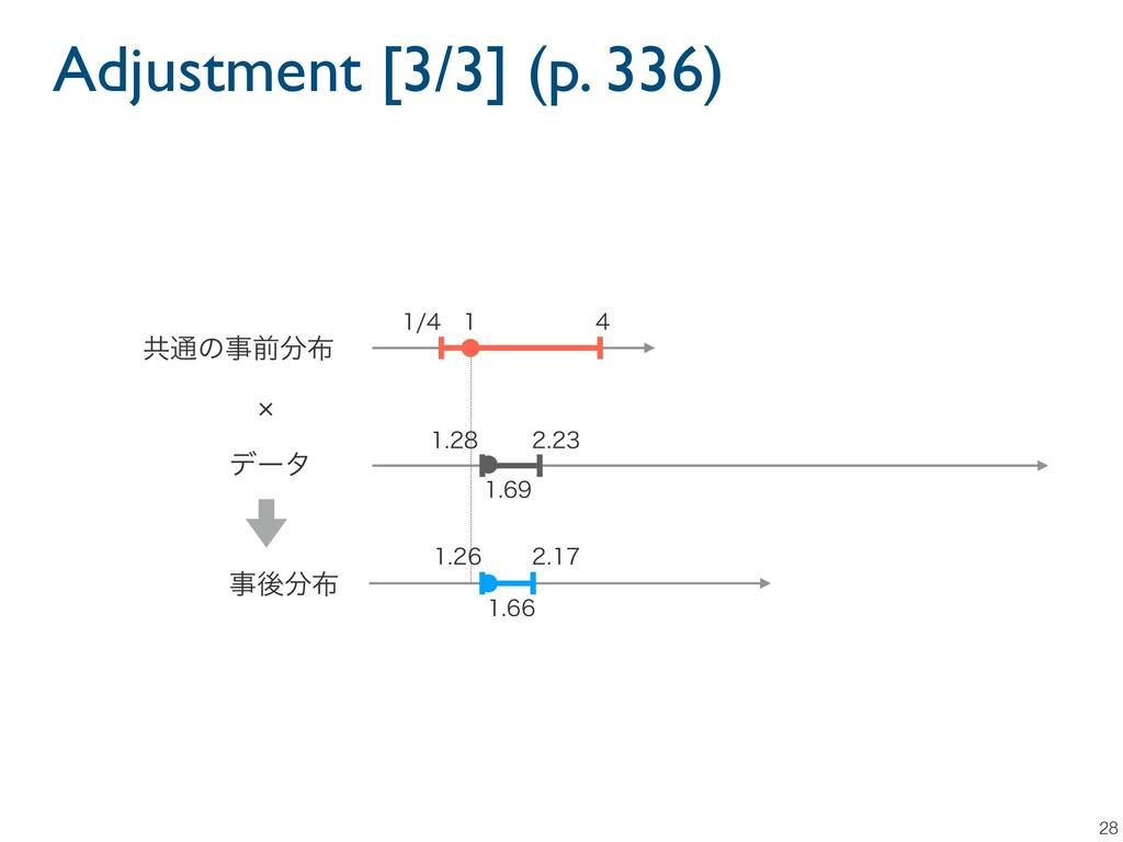 Adjustment [3/3] (p. 336) 28      ...