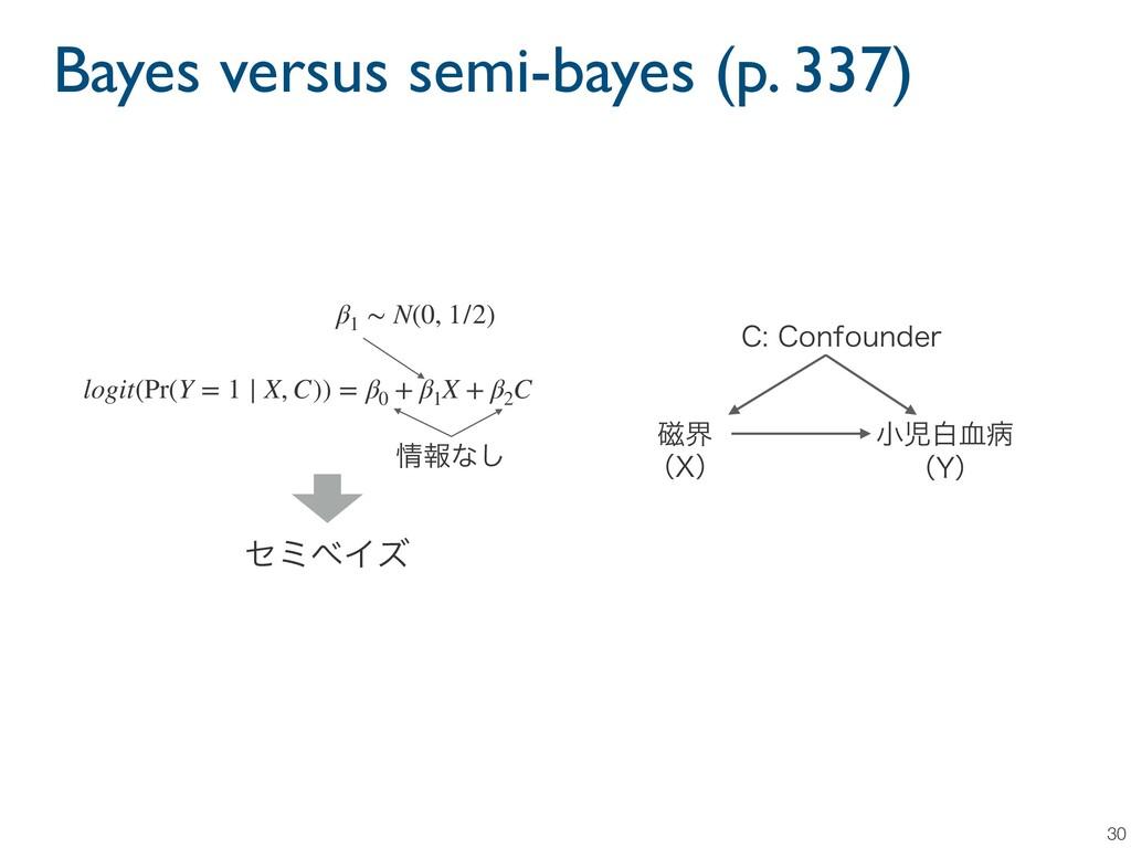 Bayes versus semi-bayes (p. 337) 30 logit(Pr(Y ...