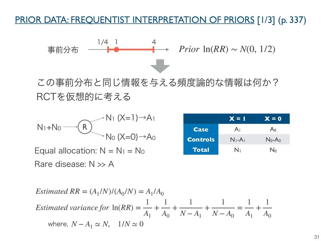 PRIOR DATA: FREQUENTIST INTERPRETATION OF PRIOR...