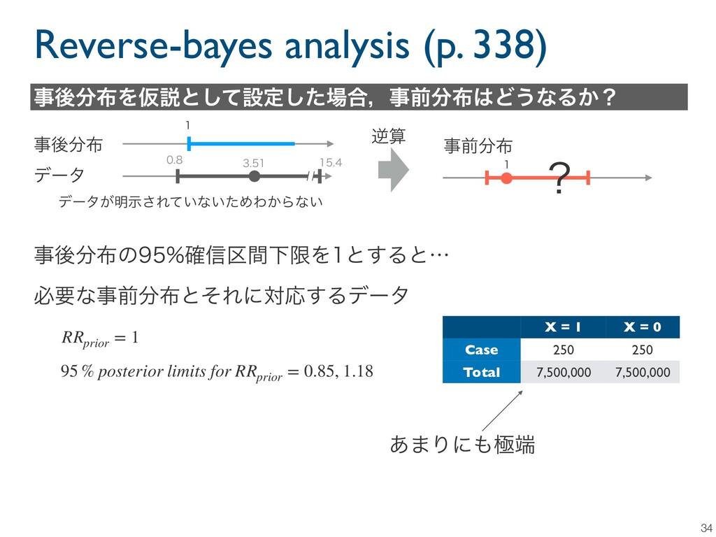 Reverse-bayes analysis (p. 338) 34   લ ...
