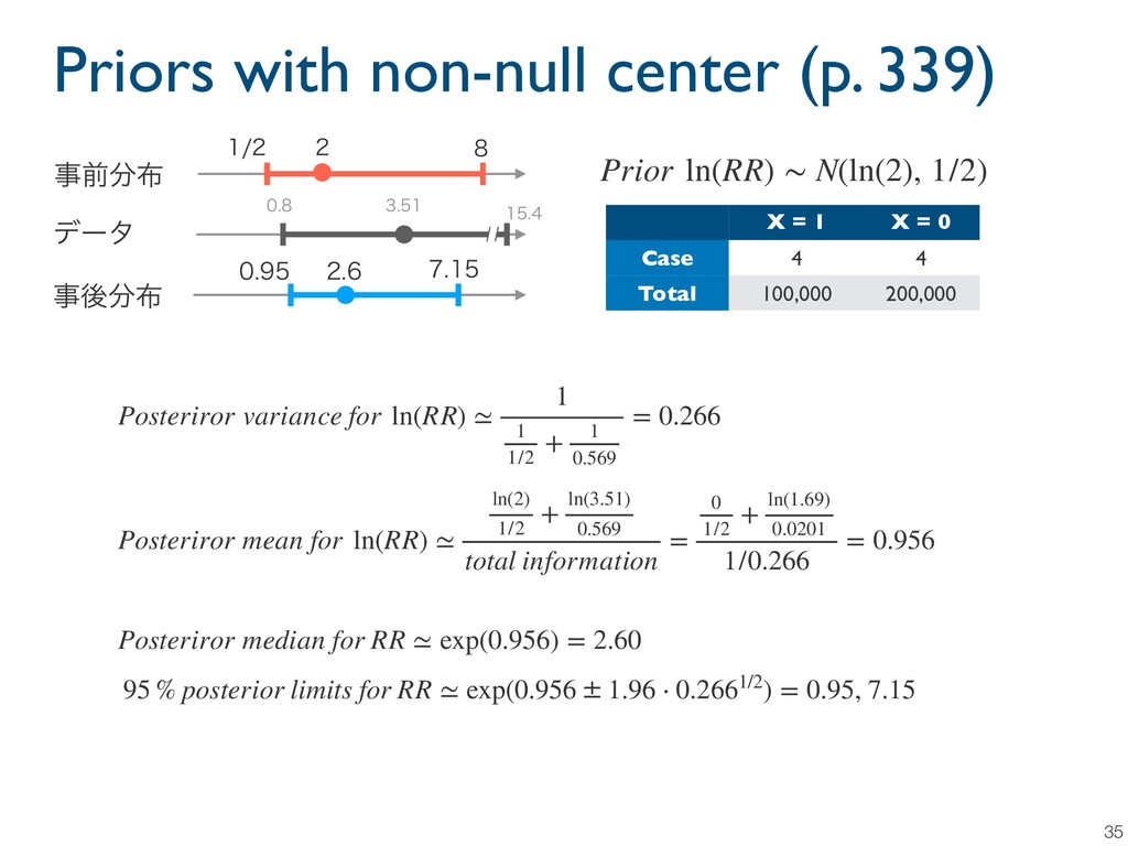 Priors with non-null center (p. 339) 35   ...