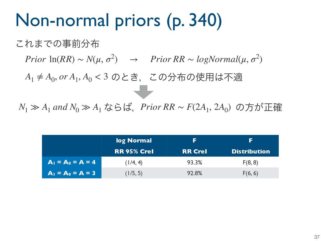 Non-normal priors (p. 340) 37 Prior ln(RR) ∼ N(...
