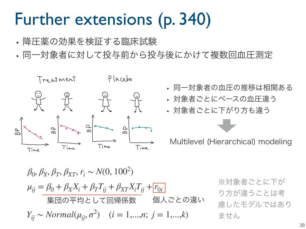Further extensions (p. 340) 38 w߱ѹༀͷޮՌΛݕূ͢Δྟচࢼݧ...