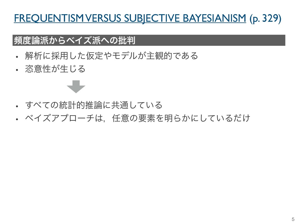 FREQUENTISM VERSUS SUBJECTIVE BAYESIANISM (p. 3...