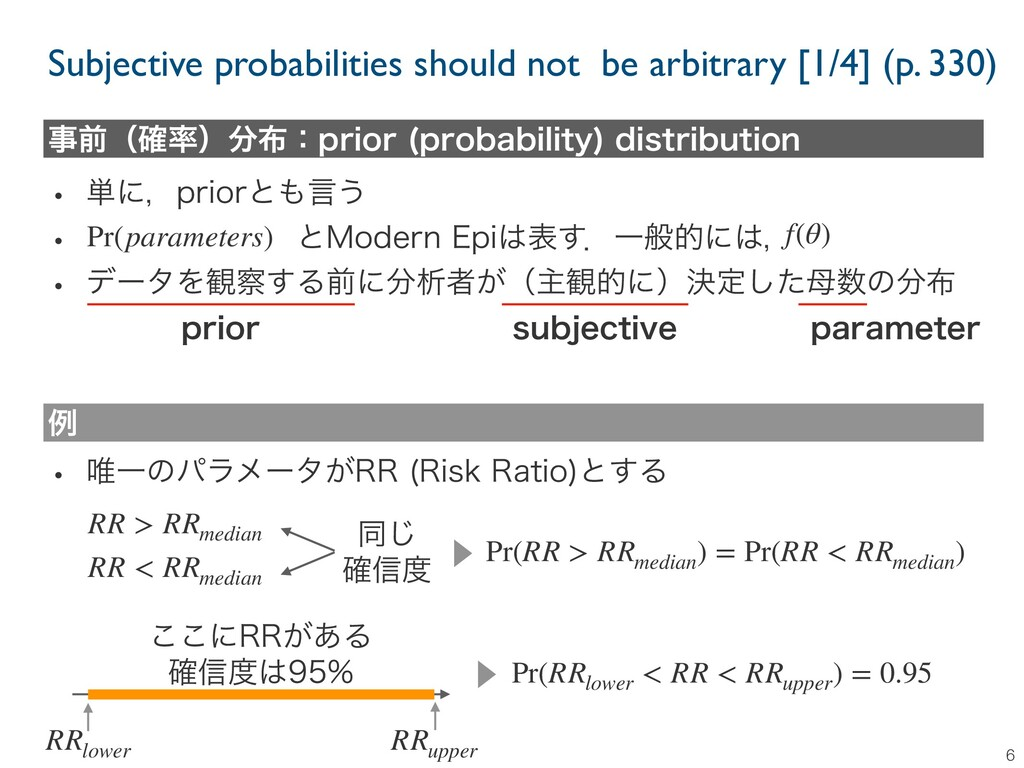 Subjective probabilities should not be arbitrar...