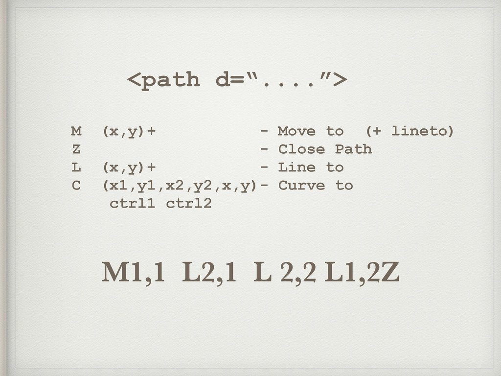 "<path d=""....""> M (x,y)+ - Move to (+ lineto) Z..."