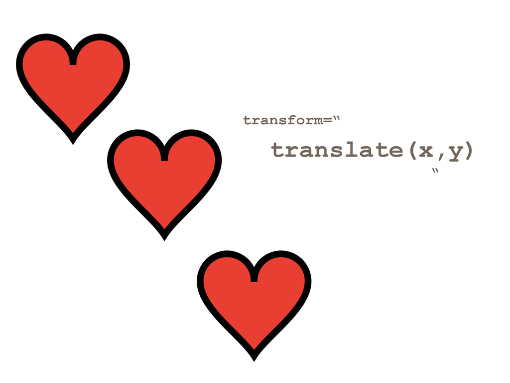 "transform="" translate(x,y)