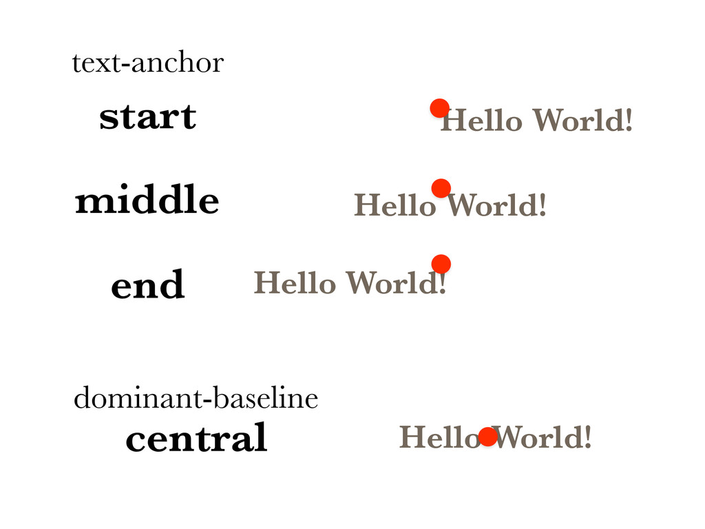 Hello World! Hello World! Hello World! start mi...