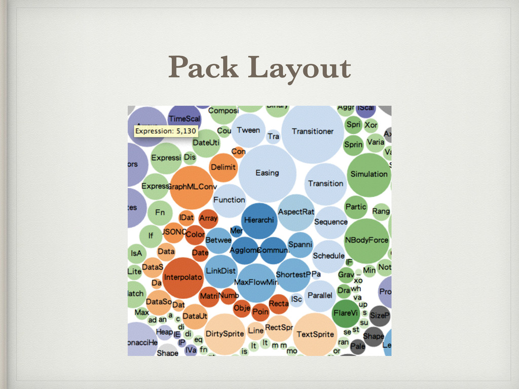 Pack Layout