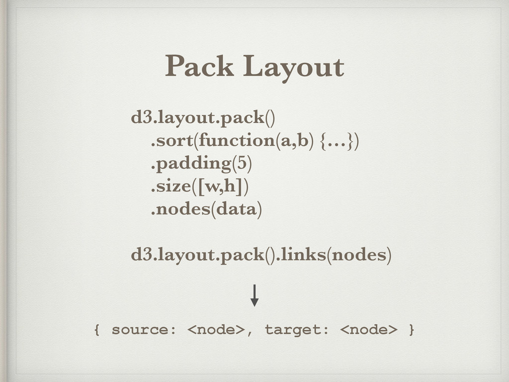 Pack Layout d3.layout.pack() .sort(function(a,b...