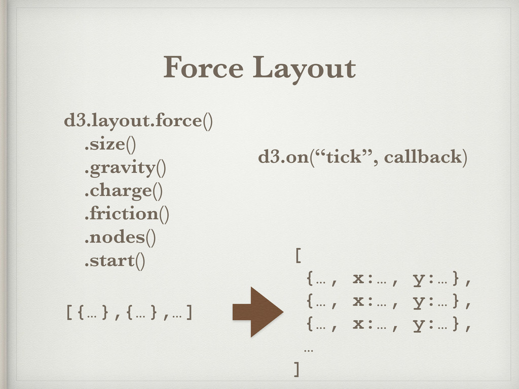 Force Layout d3.layout.force() .size() .gravity...