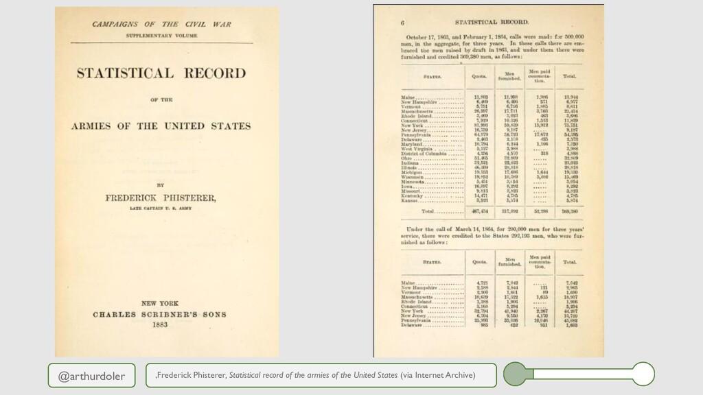 @arthurdoler ,Frederick Phisterer, Statistical ...