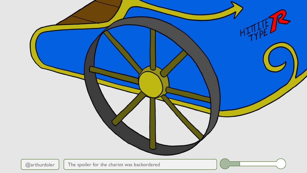 @arthurdoler The spoiler for the chariot was ba...