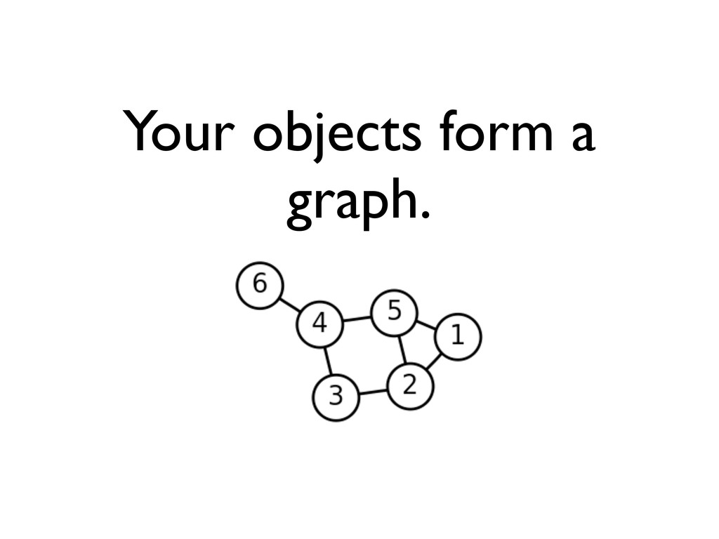 Your objects form a graph.