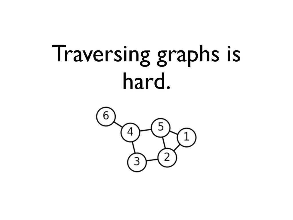 Traversing graphs is hard.