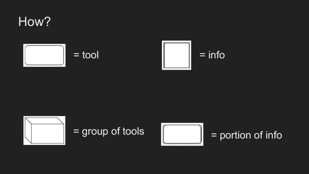 = tool = portion of info = group of tools = inf...