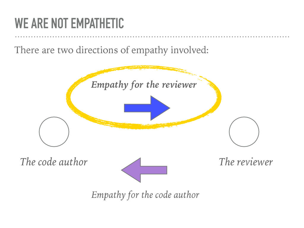 WE ARE NOT EMPATHETIC There are two directions ...