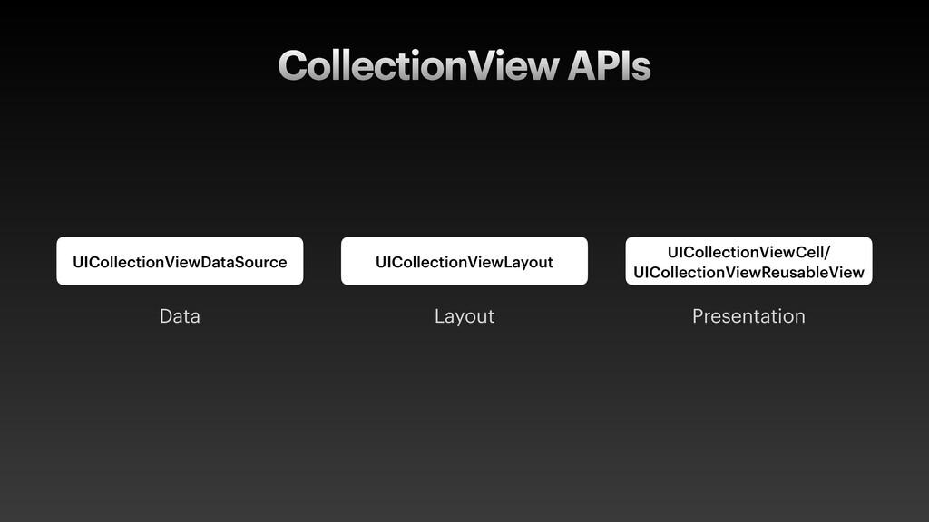 CollectionView APIs UICollectionViewDataSource ...