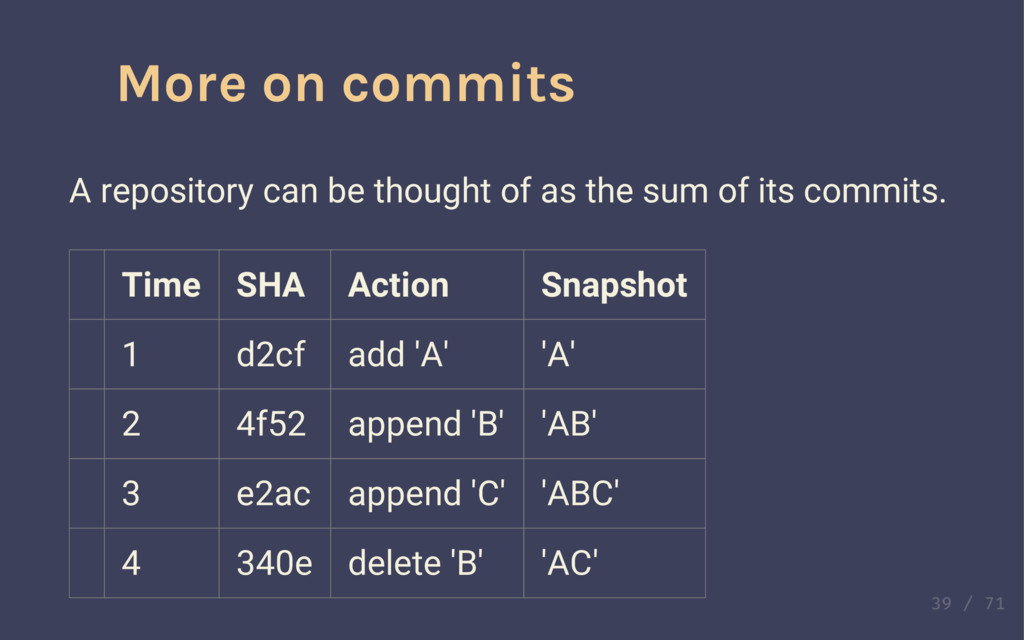 Definition! SHA (aka hash) A cryptographic func...