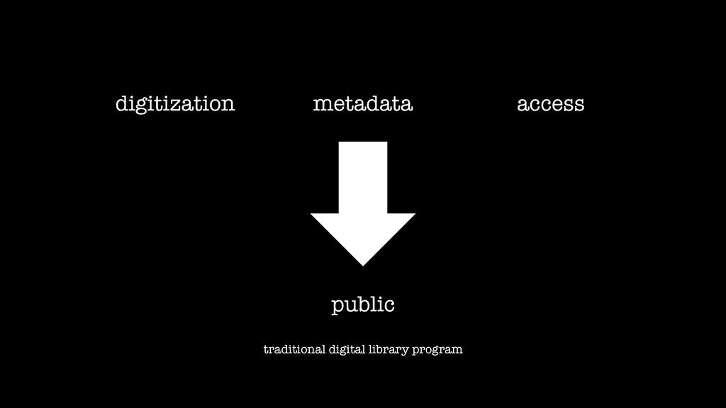 access digitization metadata public traditional...