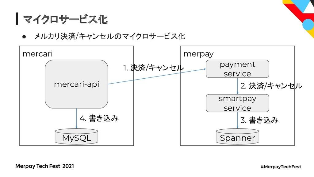 #MerpayTechFest マイクロサービス化 ● メルカリ決済/キャンセルのマイクロサー...